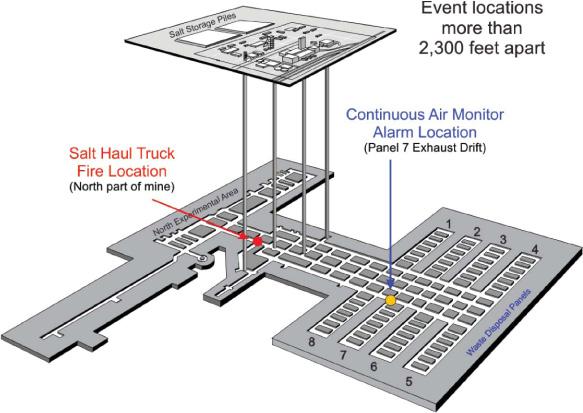 放射線事象と火災事故の場所