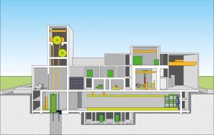 キャニスタ封入施設のイメージ図(ポシヴァ社ウェブサイトより引用)