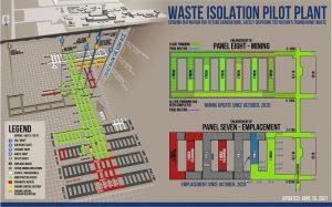 WIPPの地下施設と第7・第8パネル(2021年6月15日時点)